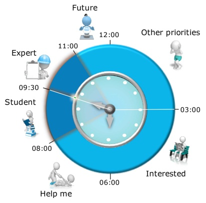 Buying-Clock-isolated, buying clock
