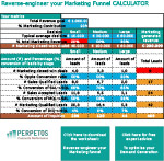 Reverse engineer your Marketing Funnel